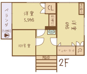 中野区賃貸アパートシェアハウス女性専用2階全体間取り