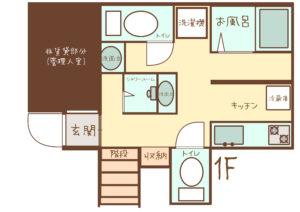 中野区賃貸アパートシェアハウス女性専用1階共用部分間取り
