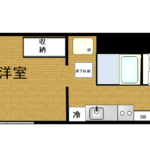 賃貸アパート 二駅利用可♪ 収納たっぷり 天気に左右されない好立地
