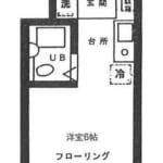 グランツリー 201号室 杉並区堀ノ内3丁目 賃貸物件 新高円寺駅