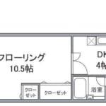 セレニティ中野 1-C 中野区中野3丁目 賃貸物件 中野駅